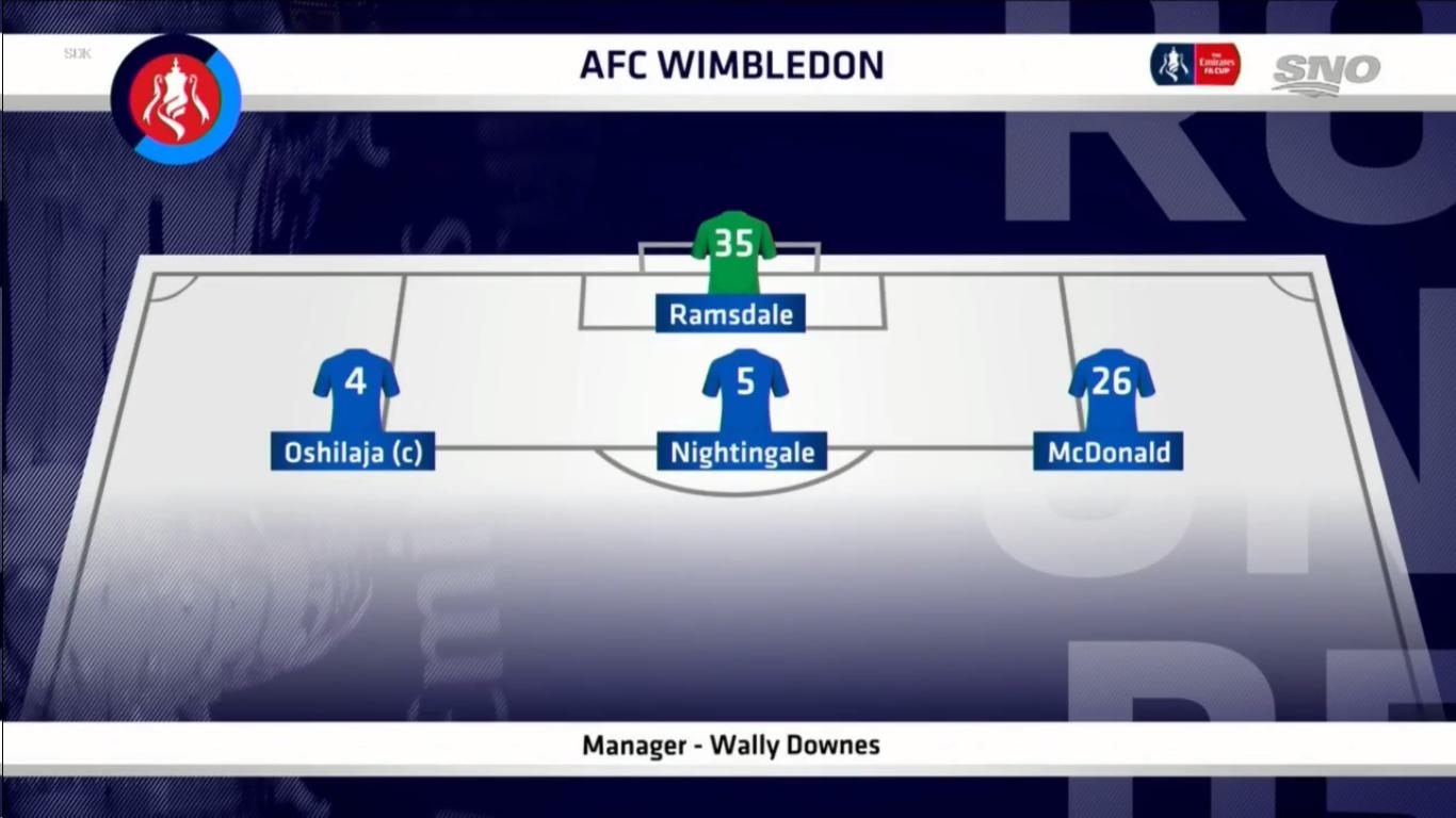 16-02-2019 - AFC Wimbledon 0-1 Millwall (FA CUP)
