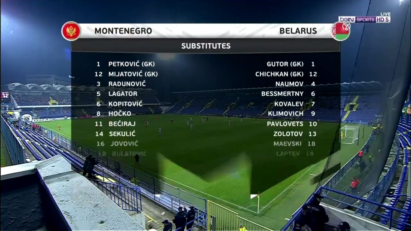 19-11-2019 - Montenegro 2-0 Belarus (FRIENDLY)