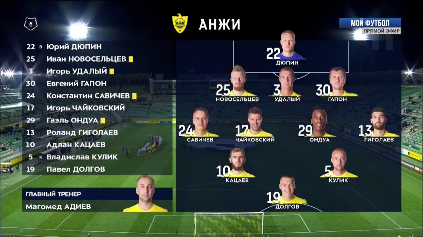 24-11-2018 - FC Anzhi Makhachkala 1-1 FC Rubin Kazan