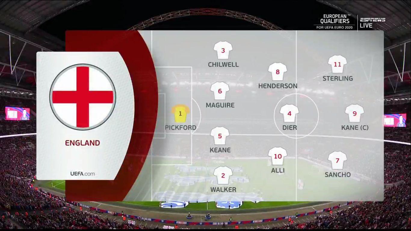 22-03-2019 - England 5-0 Czech Republic (EURO QUALIF.)