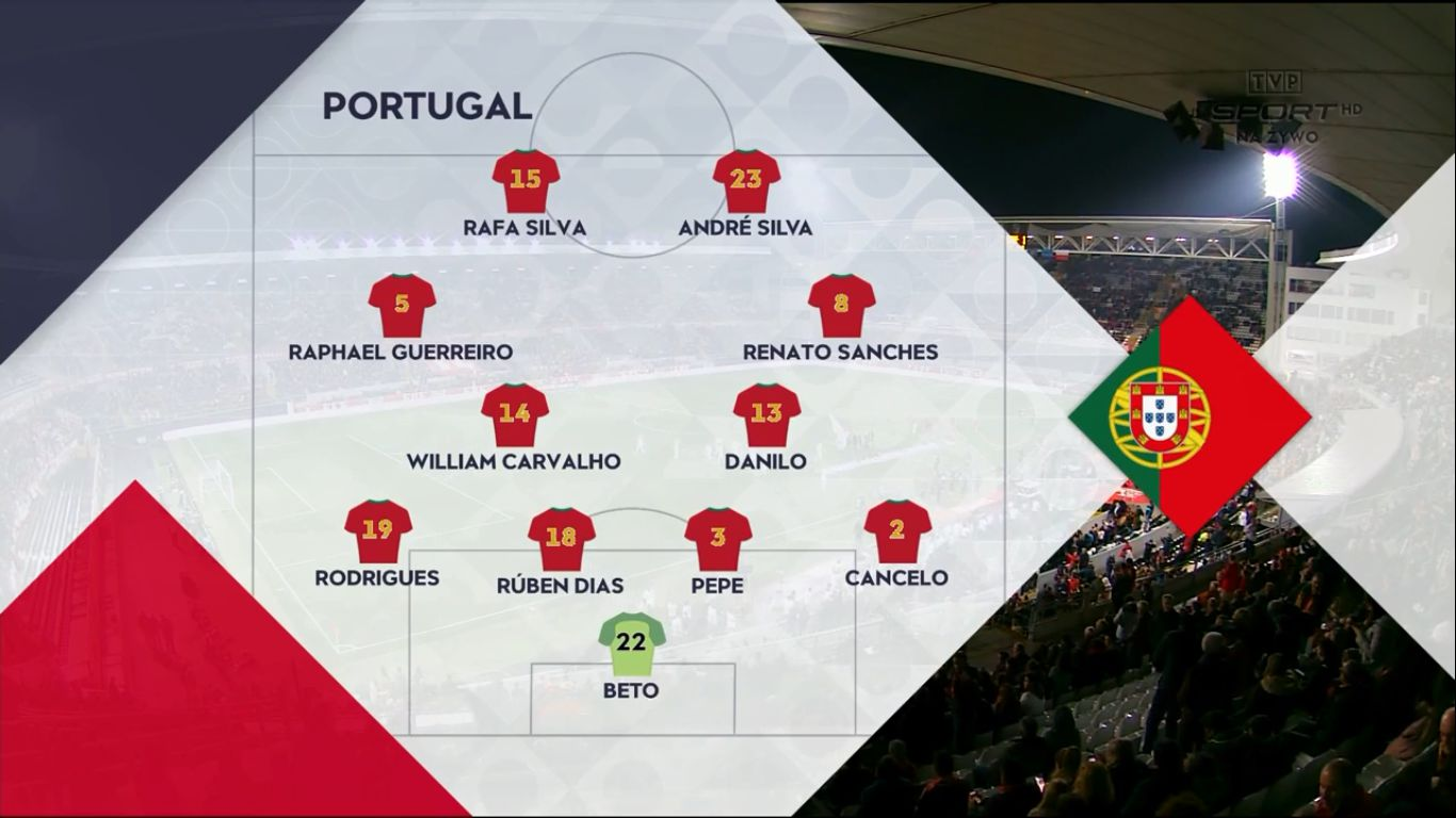 20-11-2018 - Portugal 1-1 Poland (UEFA NATIONS LEAGUE)