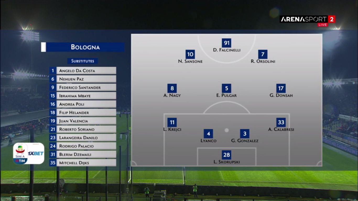 04-04-2019 - Atalanta 4-1 Bologna