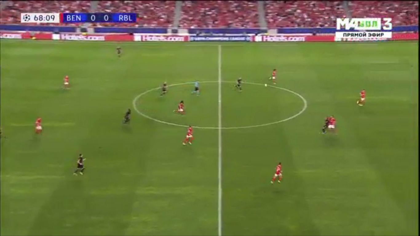 17-09-2019 - Benfica 1-2 RasenBallsport Leipzig (CHAMPIONS LEAGUE)