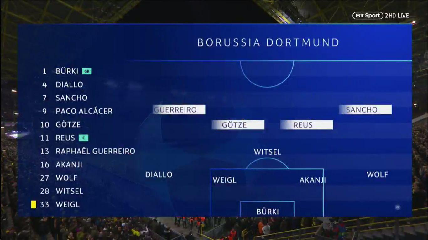 05-03-2019 - Borussia Dortmund 0-1 Tottenham Hotspur (CHAMPIONS LEAGUE)