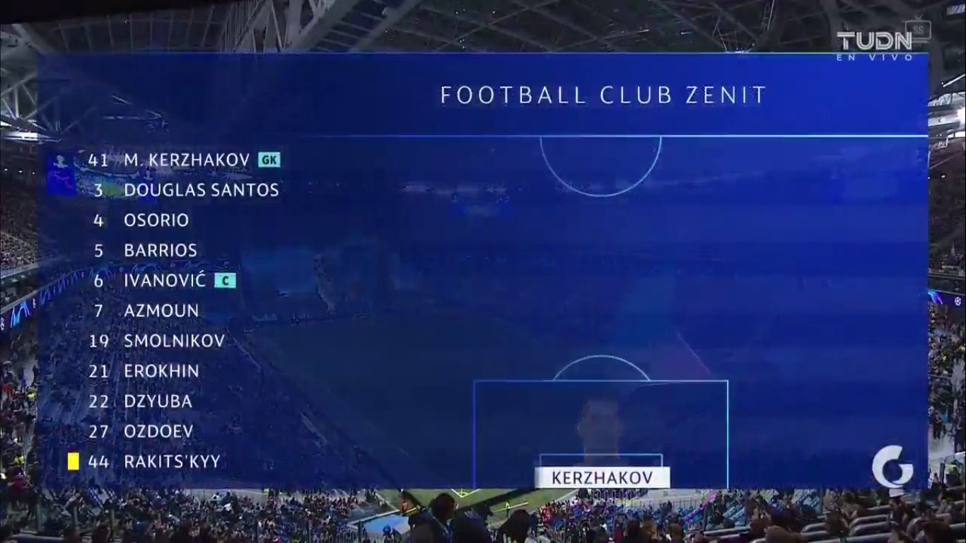 05-11-2019 - Zenit St. Petersburg 0-2 RasenBallsport Leipzig (CHAMPIONS LEAGUE)