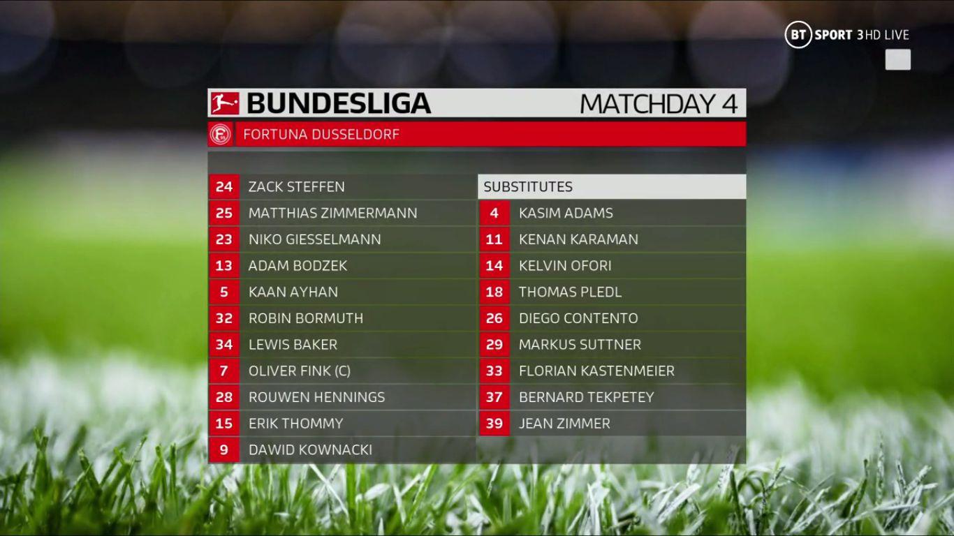 13-09-2019 - Fortuna Dusseldorf 1-1 Wolfsburg