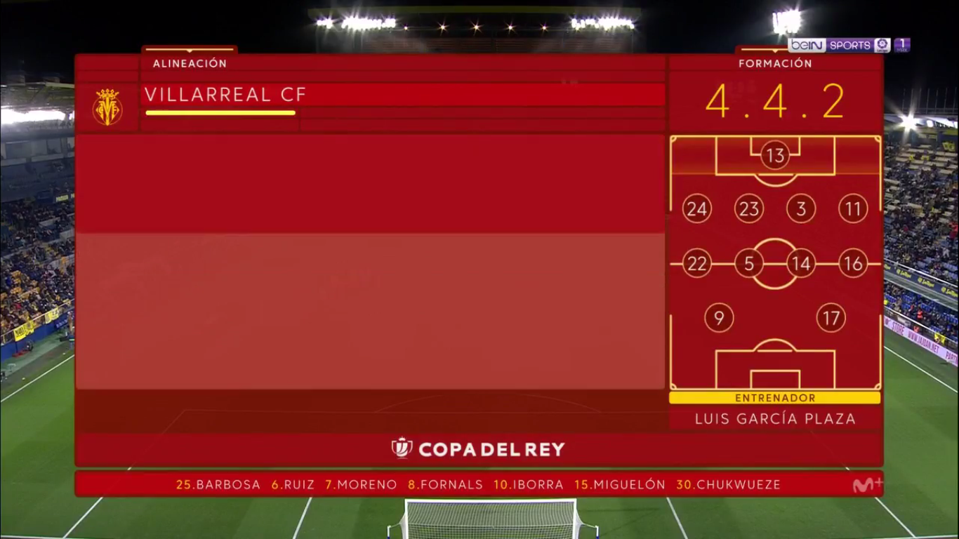 09-01-2019 - Villarreal 2-2 RCD Espanyol (COPA DEL REY)