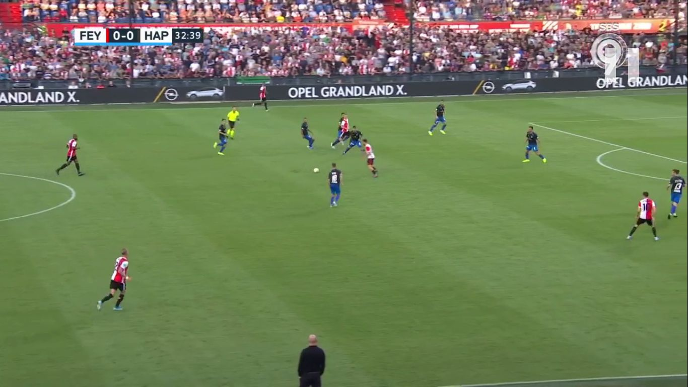 22-08-2019 - Feyenoord 3-0 Hapoel Beer Sheva (EUROPA LEAGUE QUALIF.)