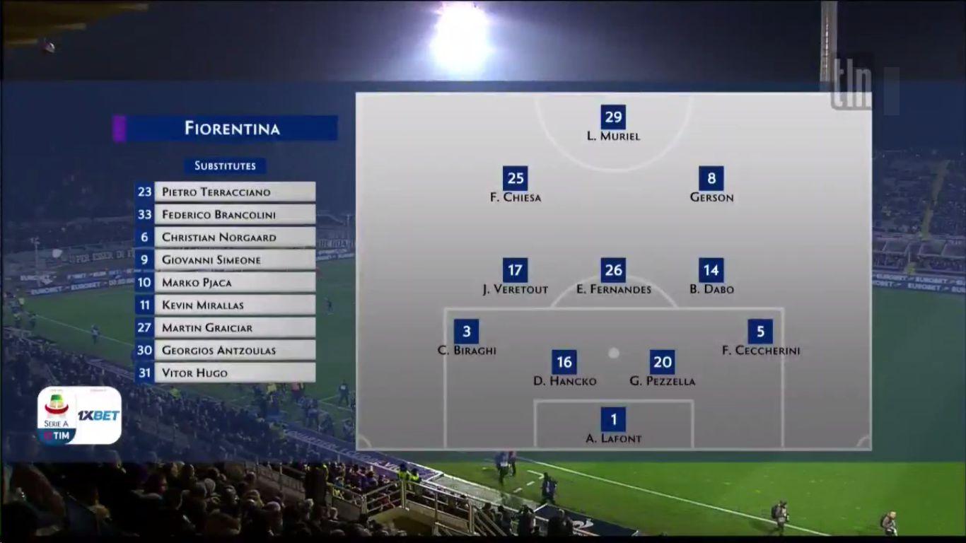 09-02-2019 - Fiorentina 0-0 Napoli