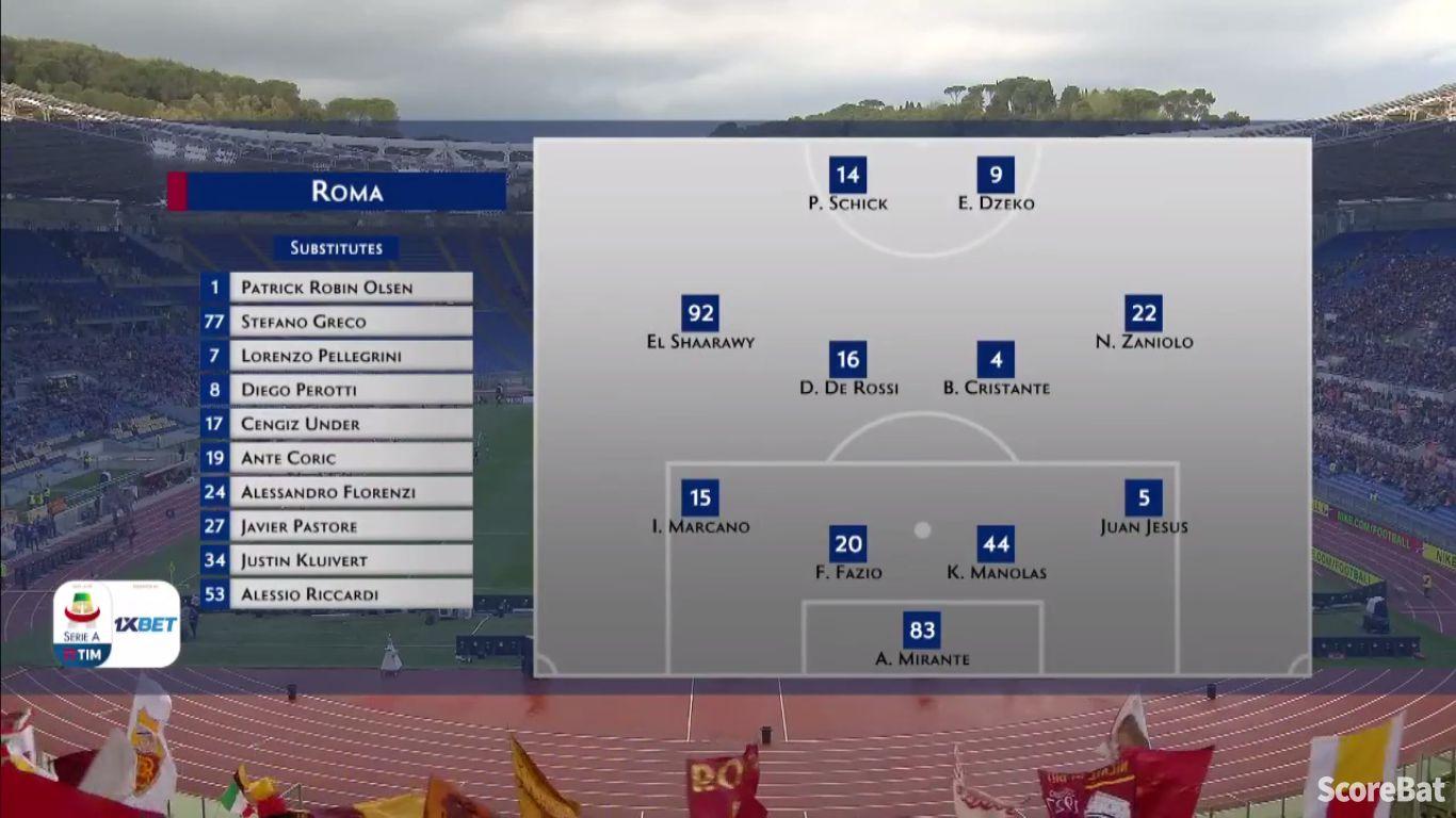 13-04-2019 - Roma 1-0 Udinese