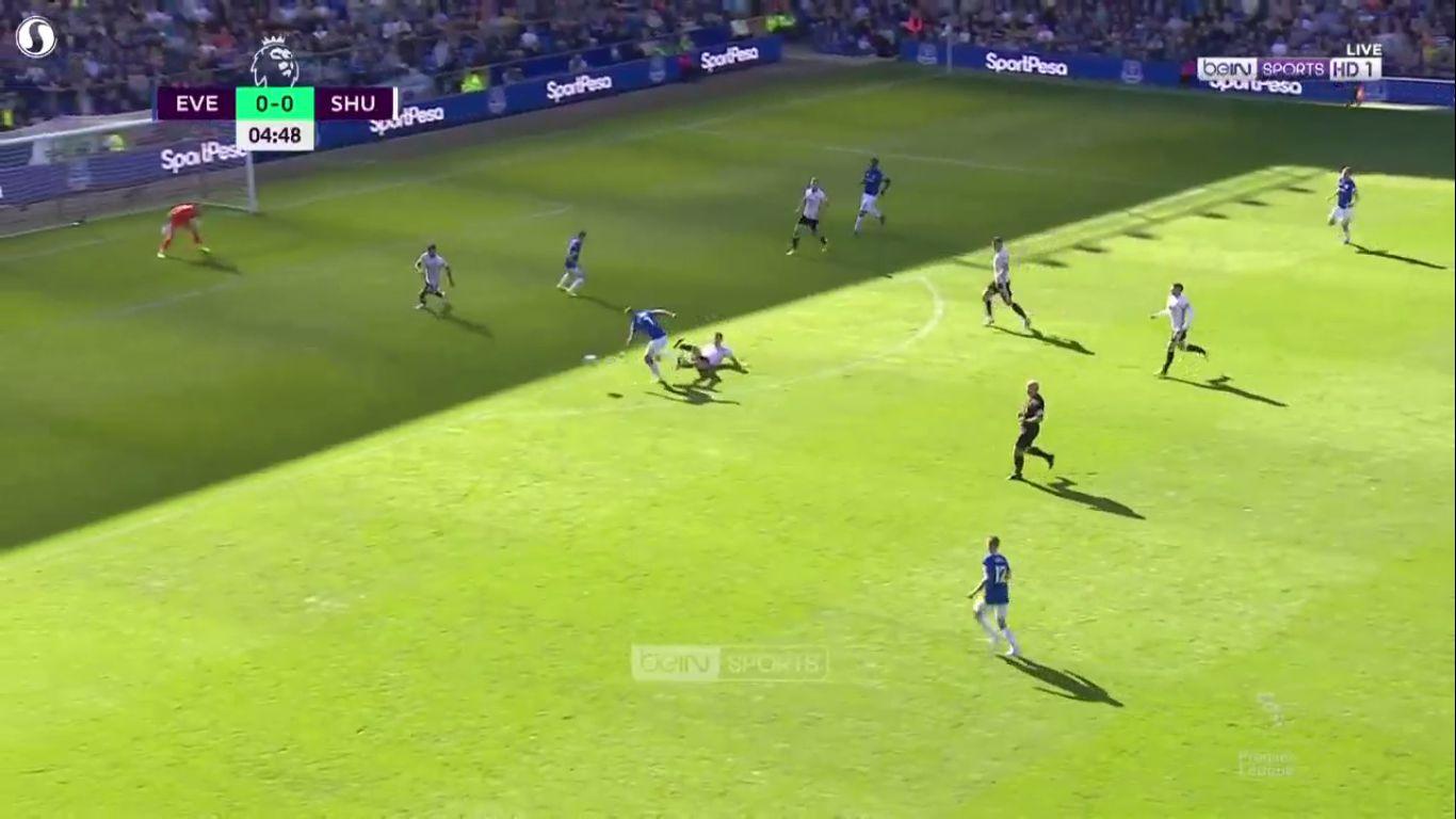 21-09-2019 - Everton 0-2 Sheffield United