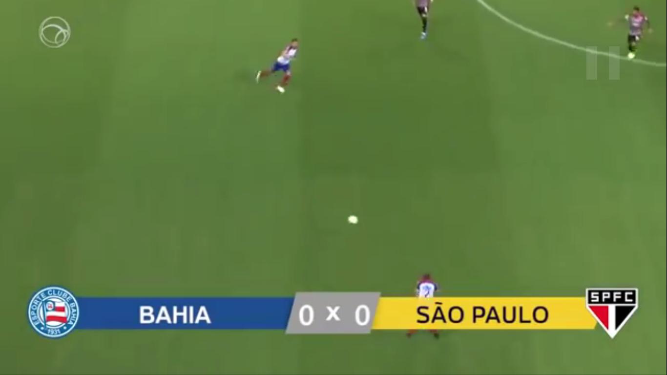 11-10-2019 - Bahia 0-0 Sao Paulo