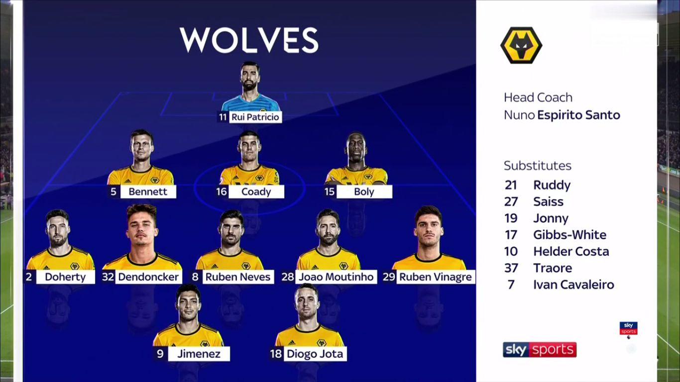 02-04-2019 - Wolverhampton Wanderers 2-1 Manchester United