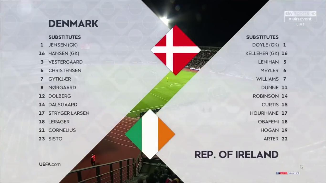 19-11-2018 - Denmark 0-0 Ireland (UEFA NATIONS LEAGUE)
