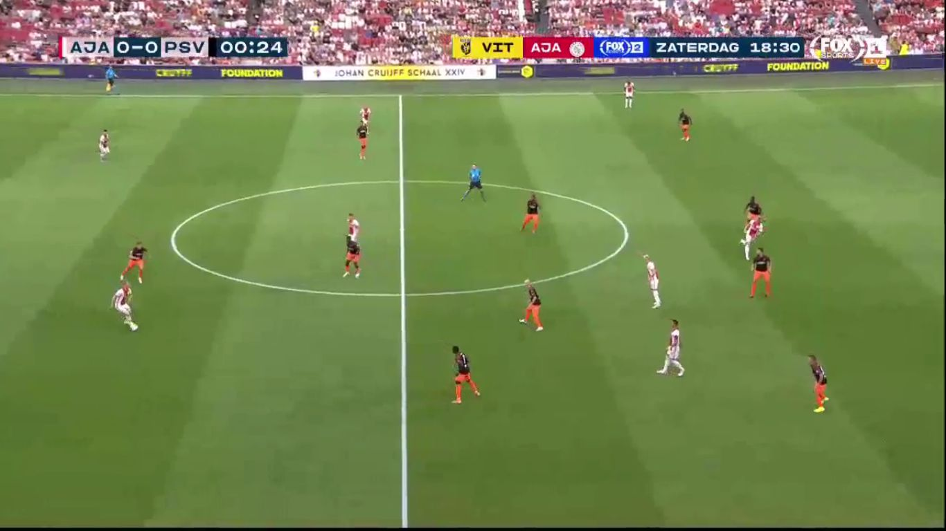 27-07-2019 - Ajax 2-0 PSV Eindhoven (SUPER CUP)