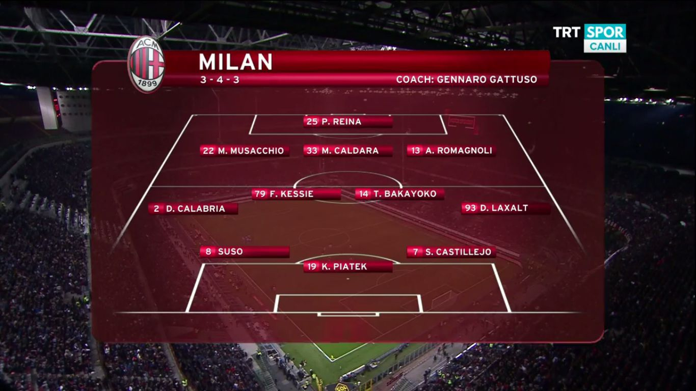 24-04-2019 - Milan 0-1 Lazio (COPPA ITALIA)