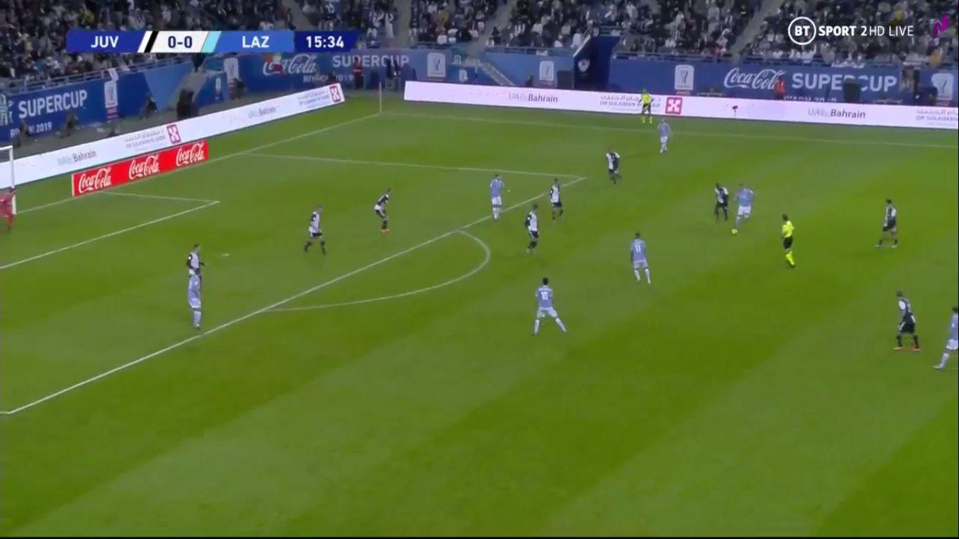 22-12-2019 - Juventus 1-3 Lazio (SUPER CUP)