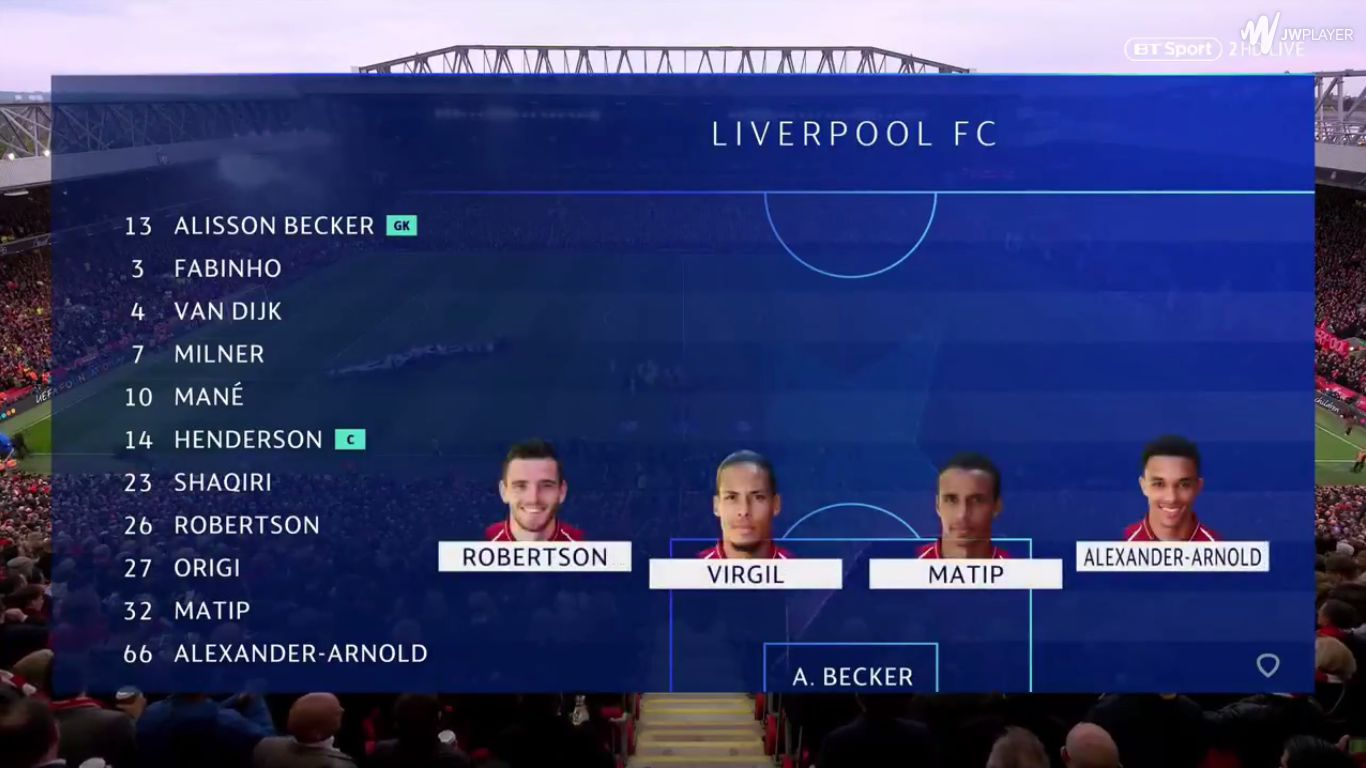 07-05-2019 - Liverpool 4-0 Barcelona (CHAMPIONS LEAGUE)