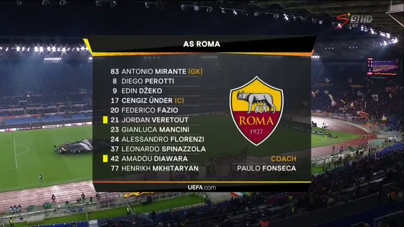 12-12-2019 - Roma 2-2 Wolfsberger AC (EUROPA LEAGUE)