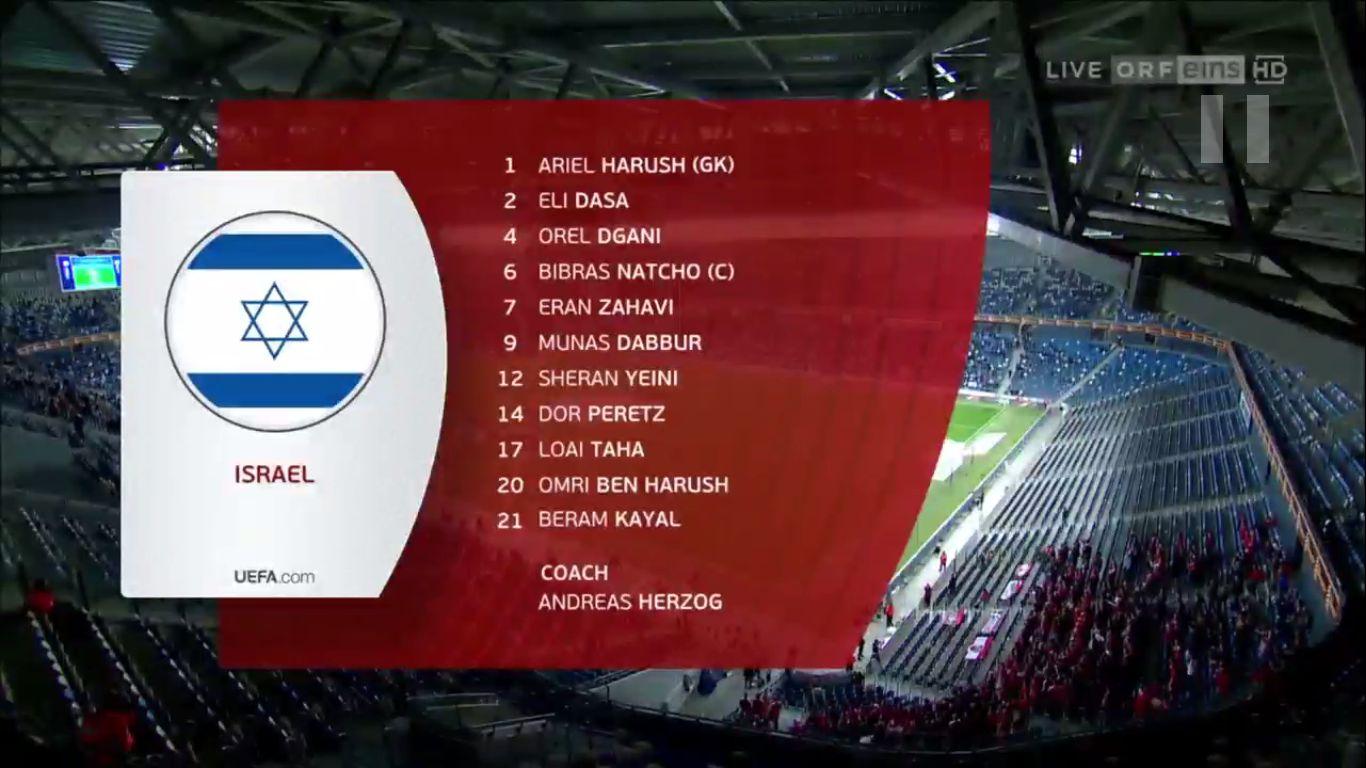 24-03-2019 - Israel 4-2 Austria (EURO QUALIF.)