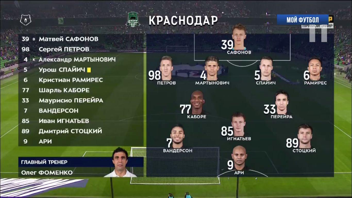 25-11-2018 - FC Krasnodar 3-0 FC Arsenal Tula