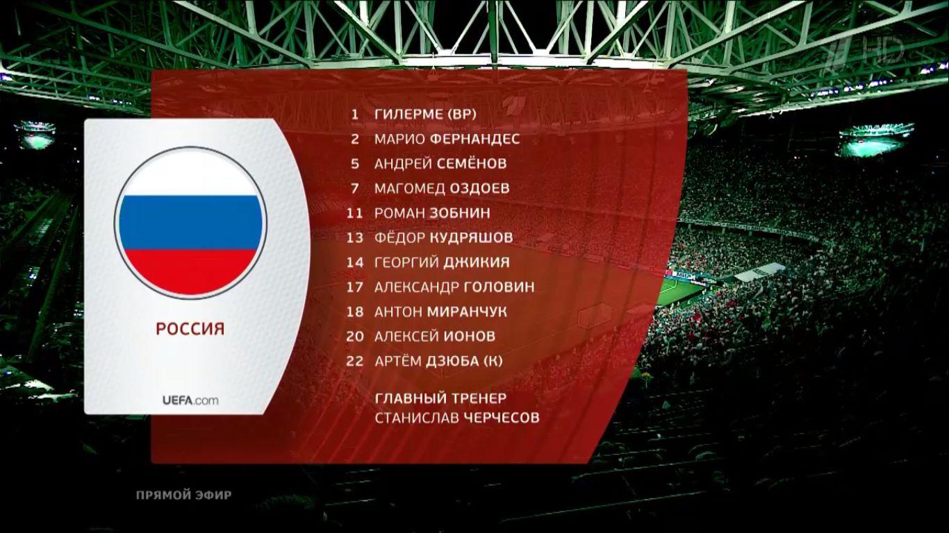 11-06-2019 - Russia 1-0 Cyprus (EURO QUALIF.)