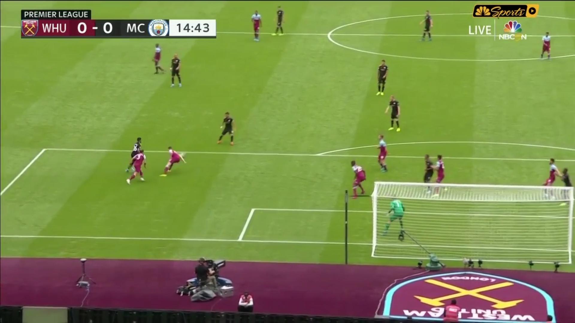 Premier League Highlights & Goals | GoalsArena