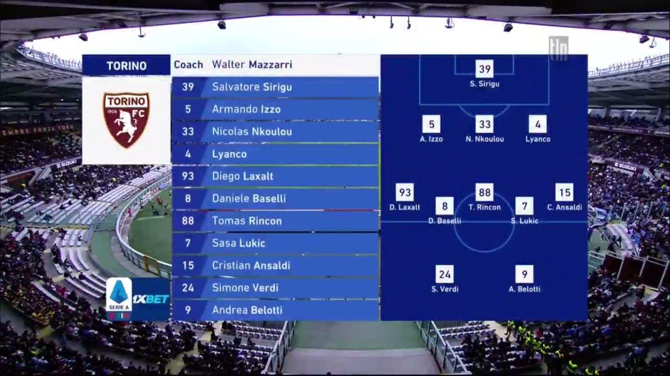 06-10-2019 - Torino 0-0 Napoli