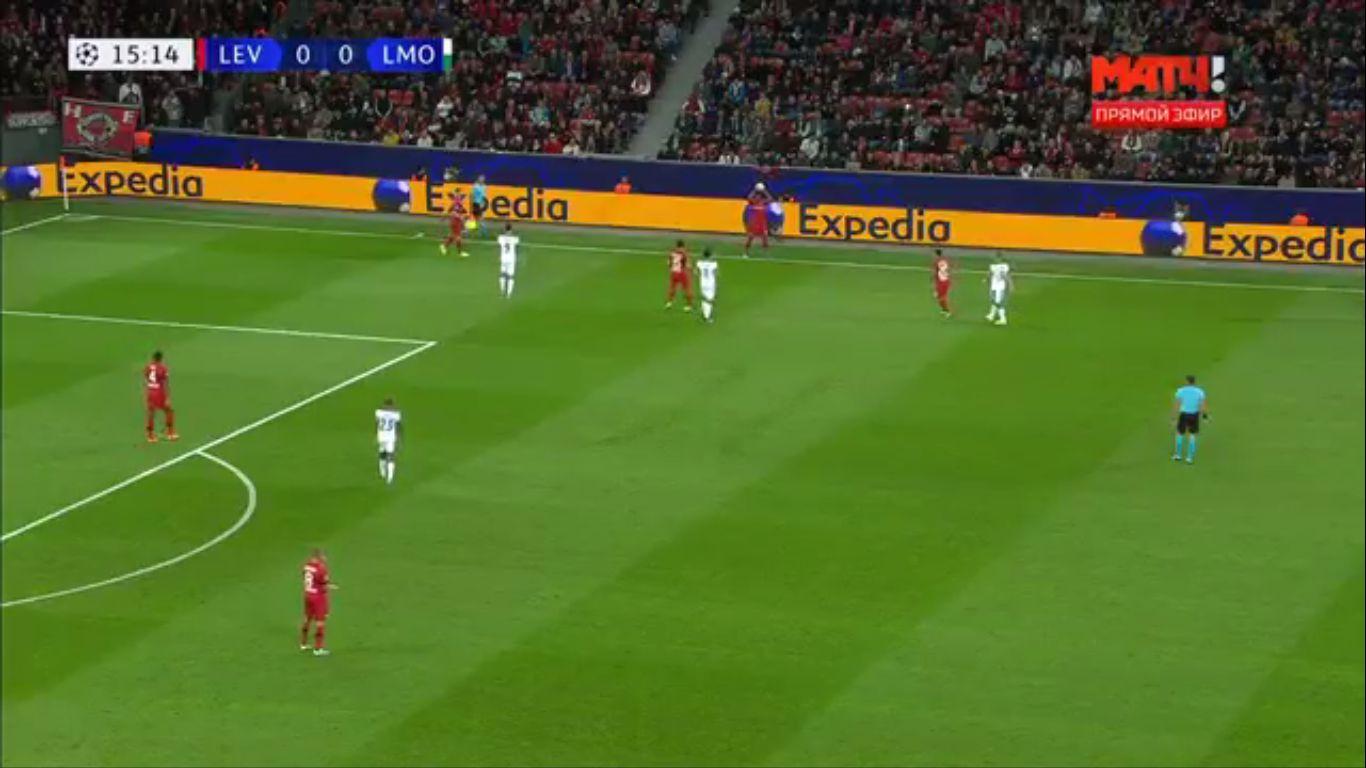 18-09-2019 - Bayer Leverkusen 1-2 Lokomotiv Moscow (CHAMPIONS LEAGUE)