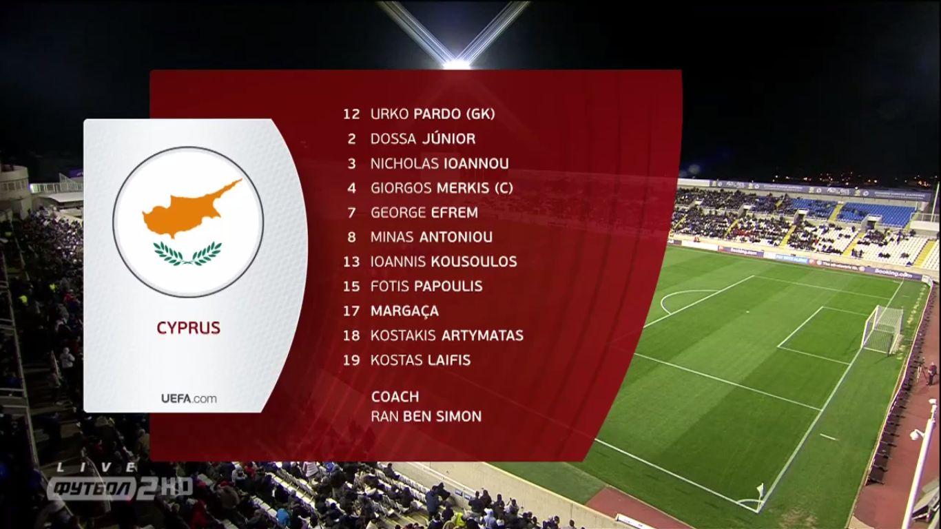 24-03-2019 - Cyprus 0-2 Belgium (EURO QUALIF.)