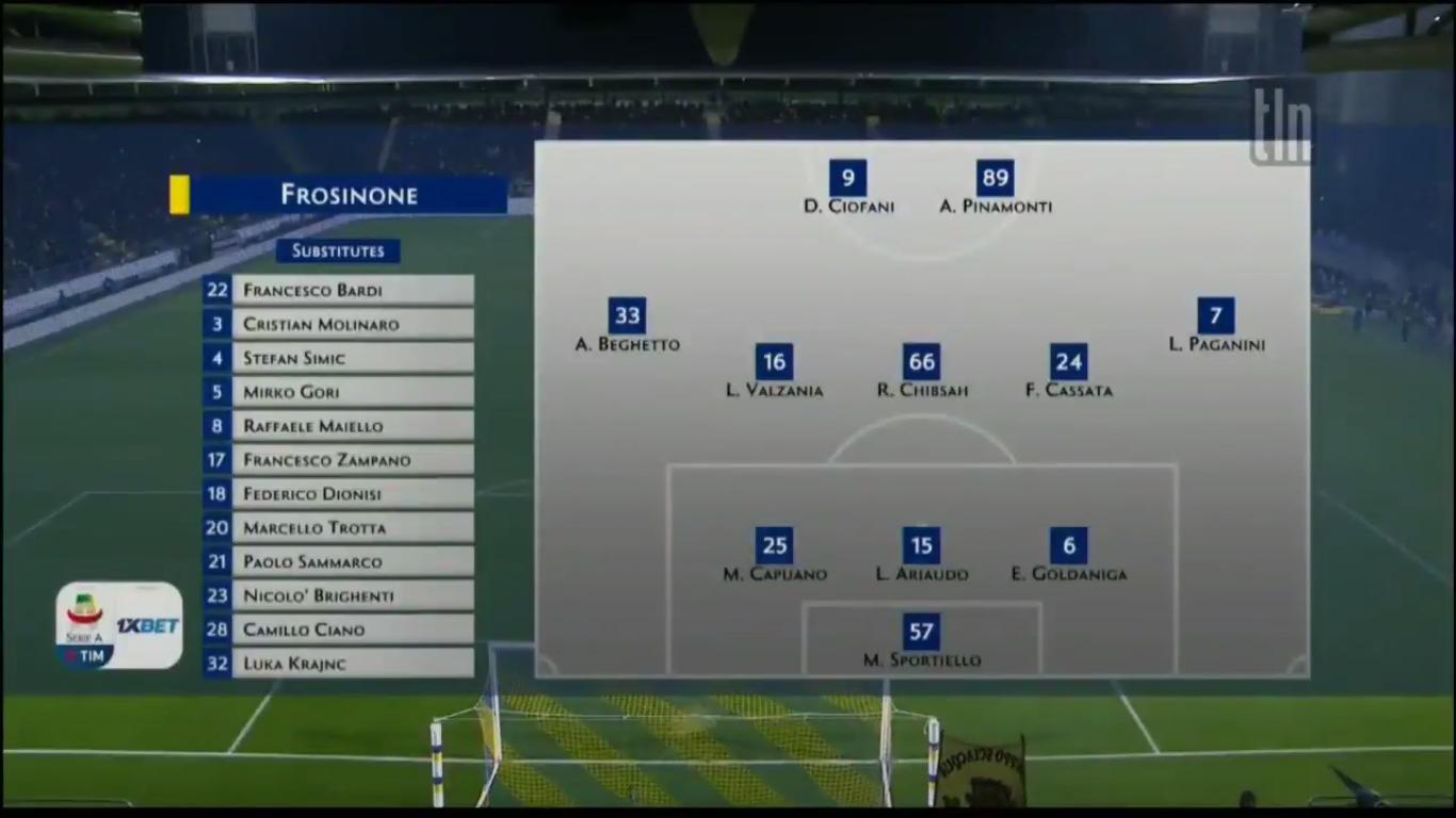 14-04-2019 - Frosinone 1-3 Inter