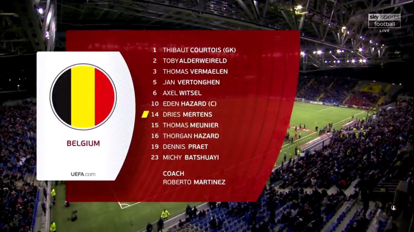 13-10-2019 - Kazakhstan 0-2 Belgium (EURO QUALIF.)