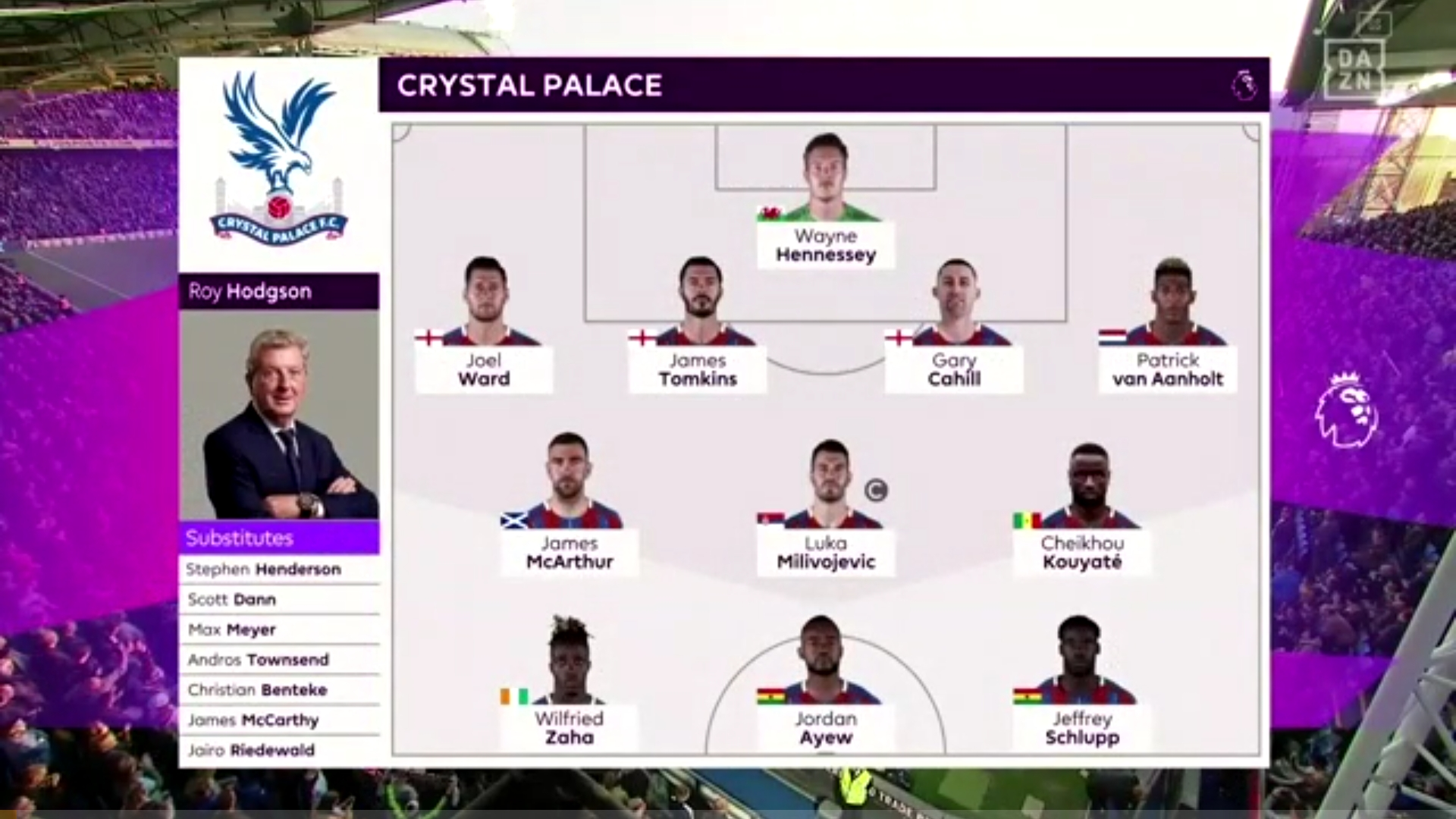 19-10-2019 - Crystal Palace 0-2 Manchester City