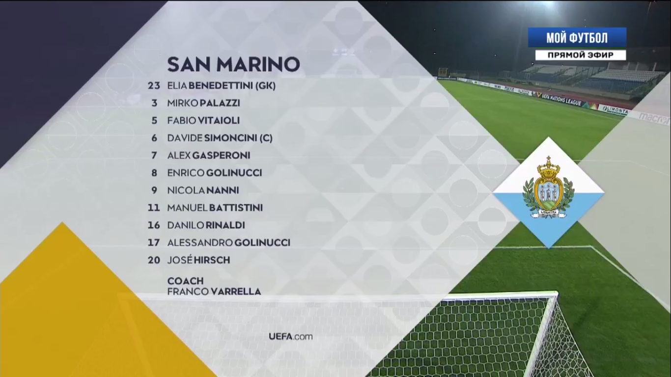 18-11-2018 - San Marino 0-2 Belarus (UEFA NATIONS LEAGUE)