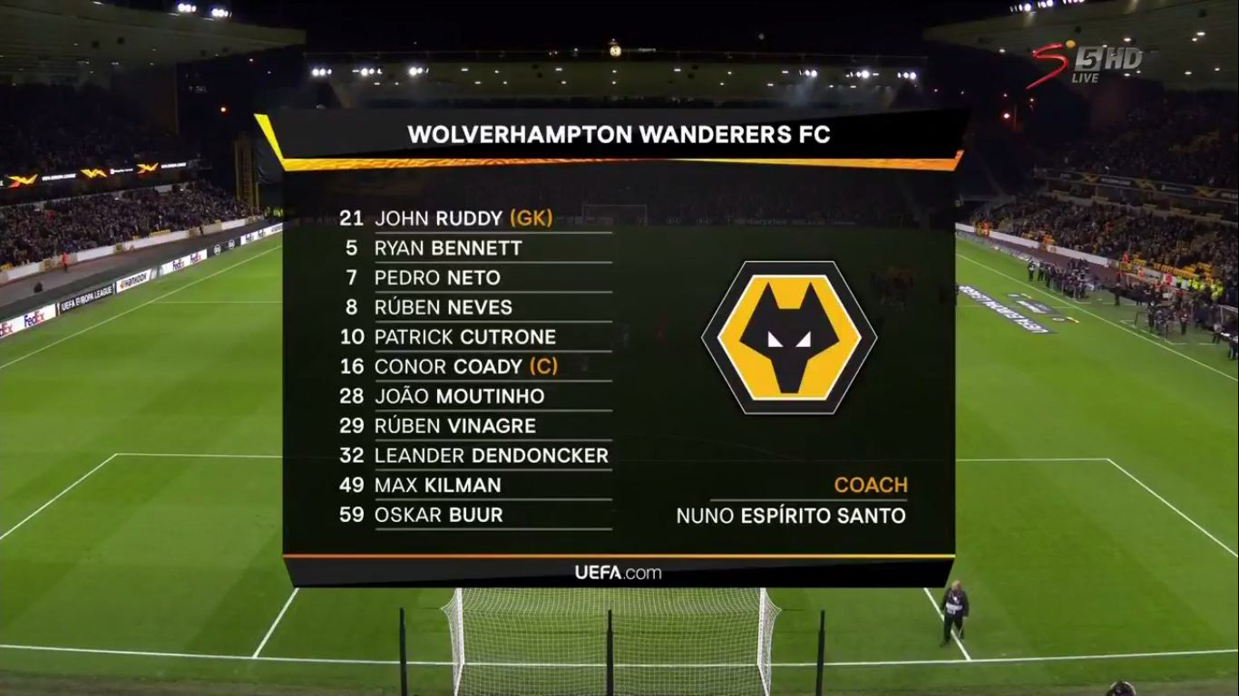 12-12-2019 - Wolverhampton Wanderers 4-0 Besiktas (EUROPA LEAGUE)