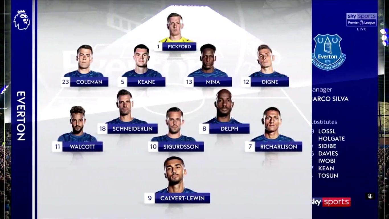 28-09-2019 - Everton 1-3 Manchester City