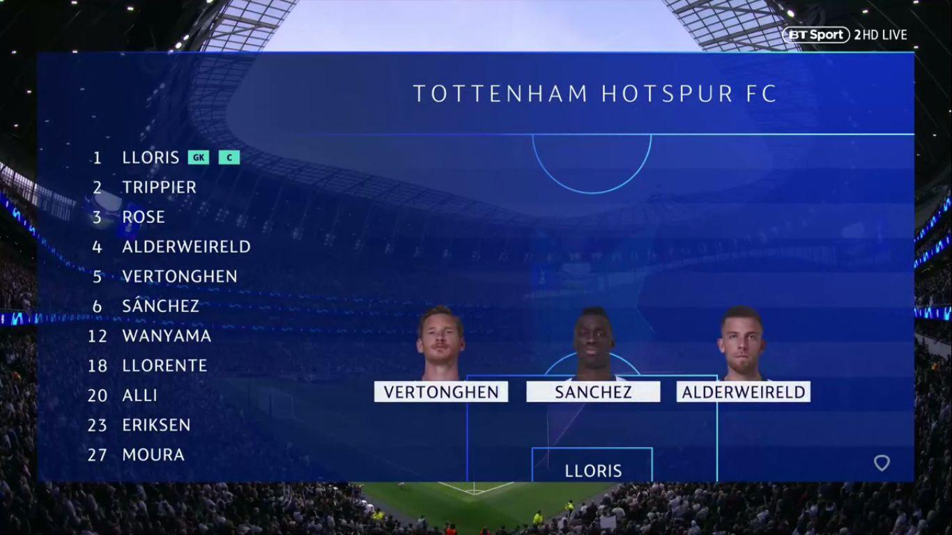 30-04-2019 - Tottenham Hotspur 0-1 Ajax (CHAMPIONS LEAGUE)