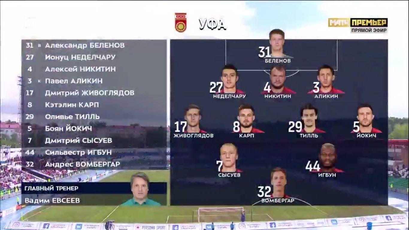 18-05-2019 - FC Ufa 0-2 FC Orenburg