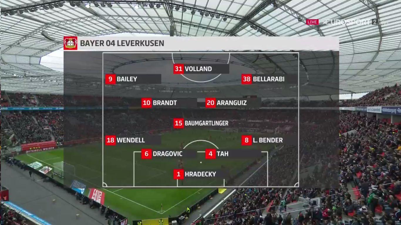 17-03-2019 - Bayer Leverkusen 1-3 Werder Bremen