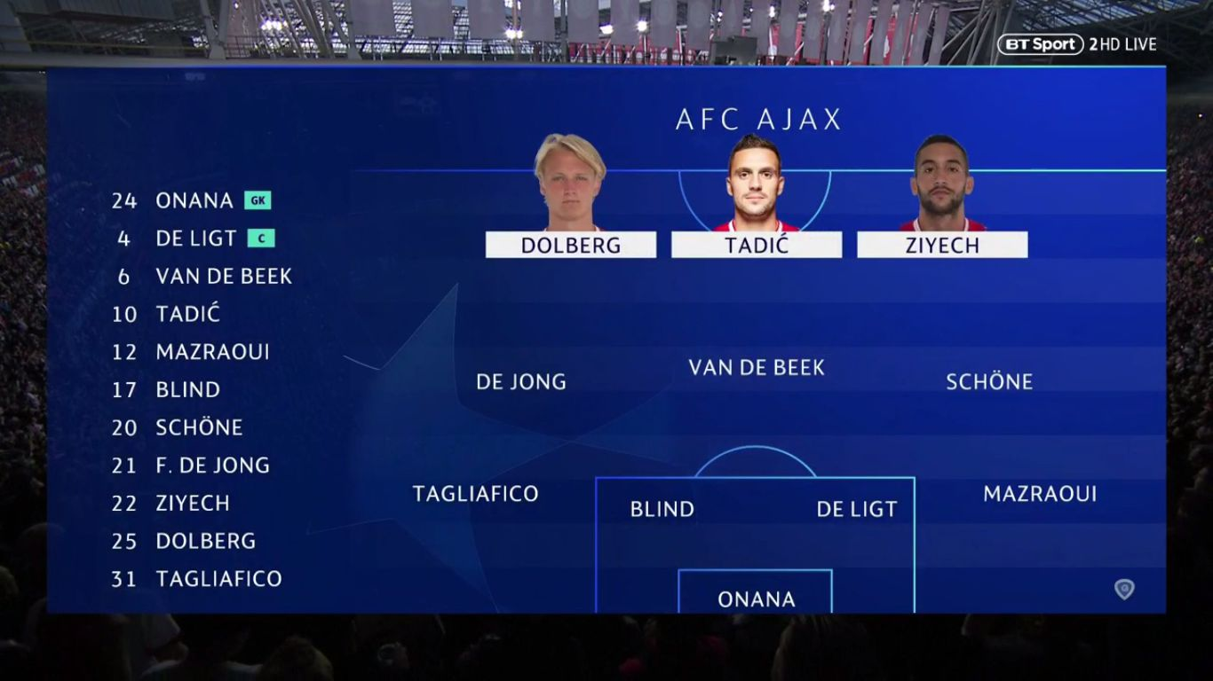 08-05-2019 - Ajax 2-3 Tottenham Hotspur (CHAMPIONS LEAGUE)