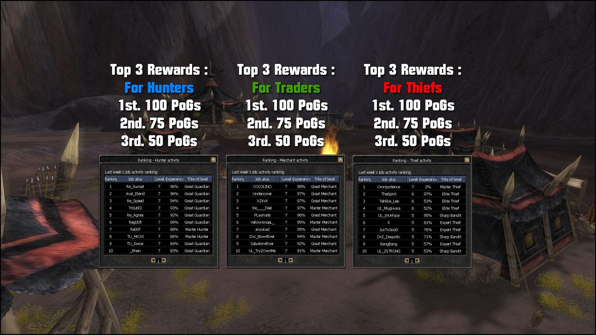 PlayOnGrid Thor | 110 Cap | 11D | Professional Team Pk1bg