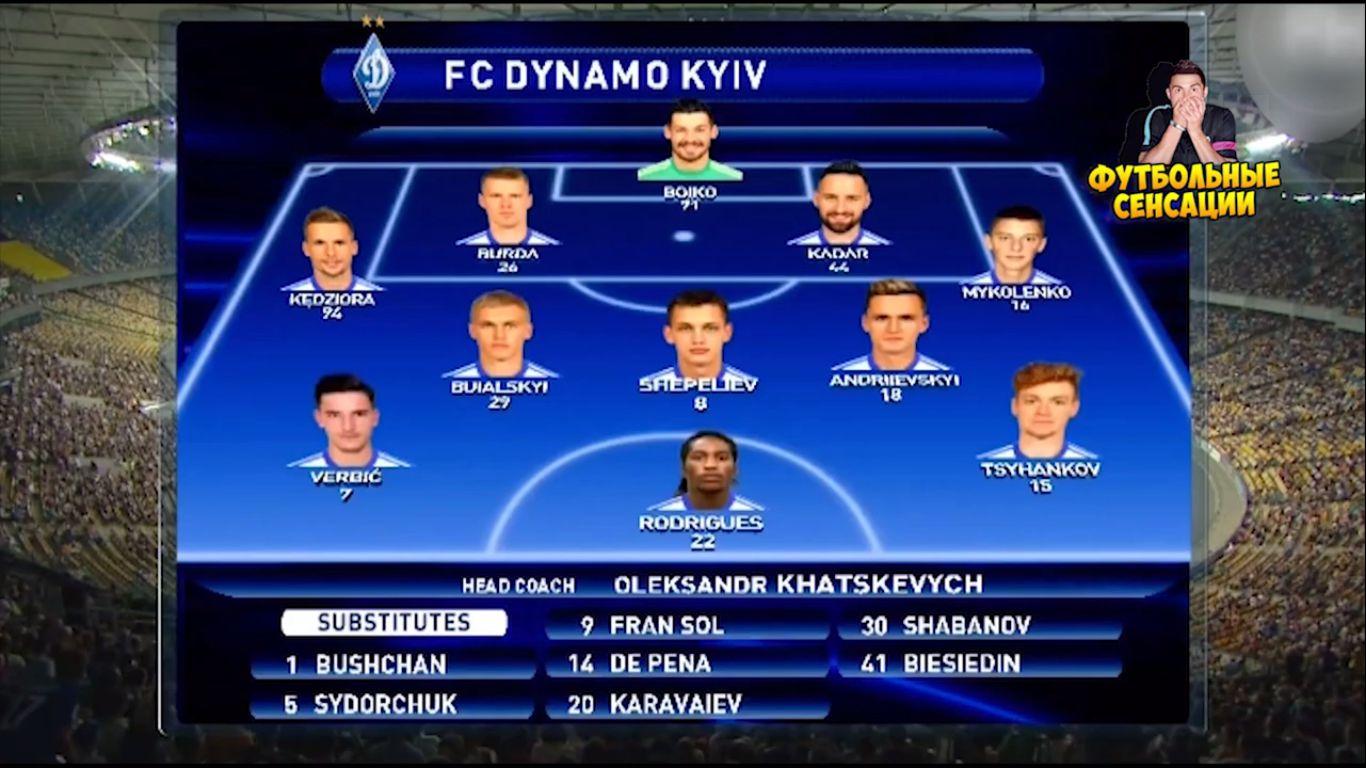 13-08-2019 - Dynamo Kyiv 3-3 Club Brugge (CHAMPIONS LEAGUE QUALIF.)
