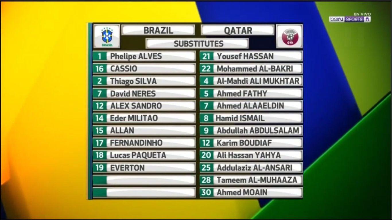 06-06-2019 - Brazil 2-0 Qatar (FRIENDLY)