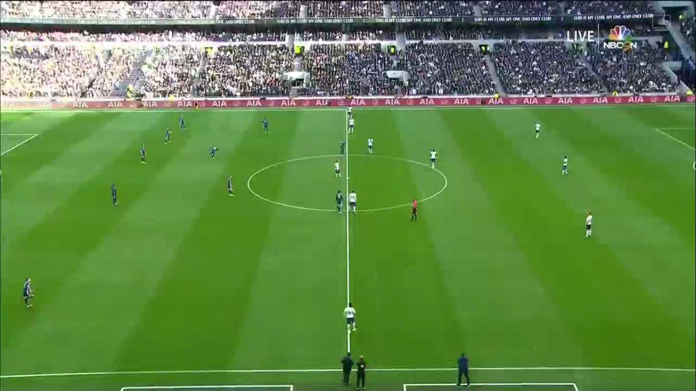 19-10-2019 - Tottenham Hotspur 1-1 Watford