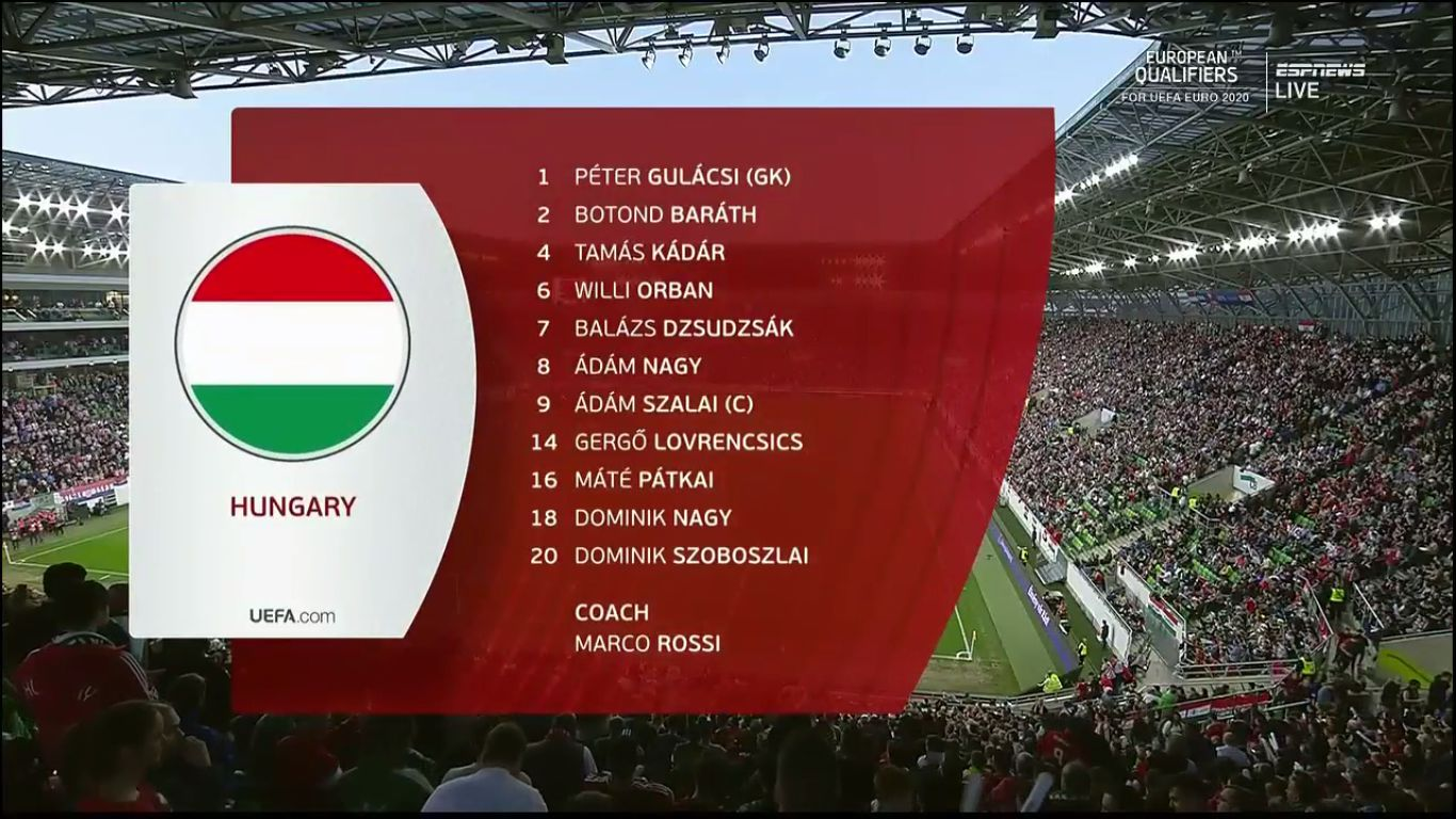 24-03-2019 - Hungary 2-1 Croatia (EURO QUALIF.)