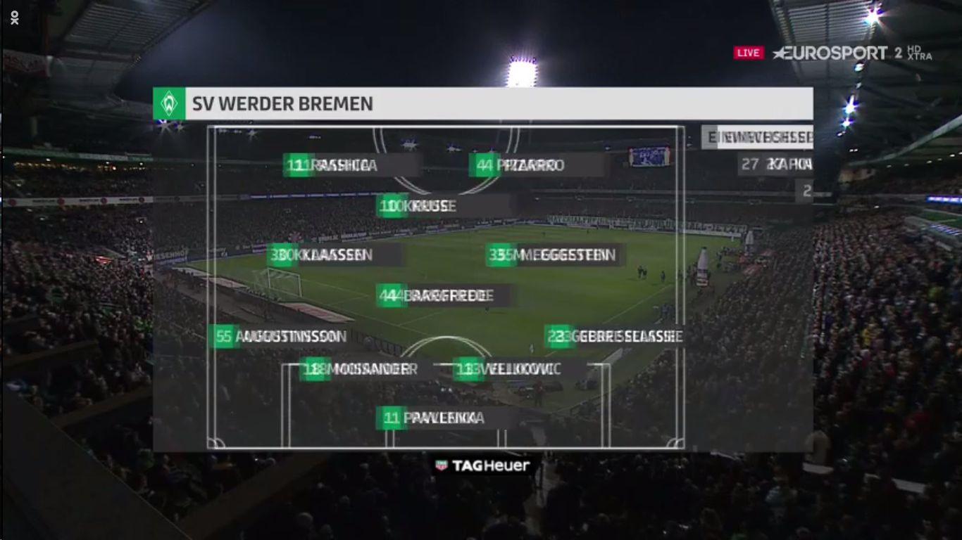 08-03-2019 - Werder Bremen 4-2 Schalke 04