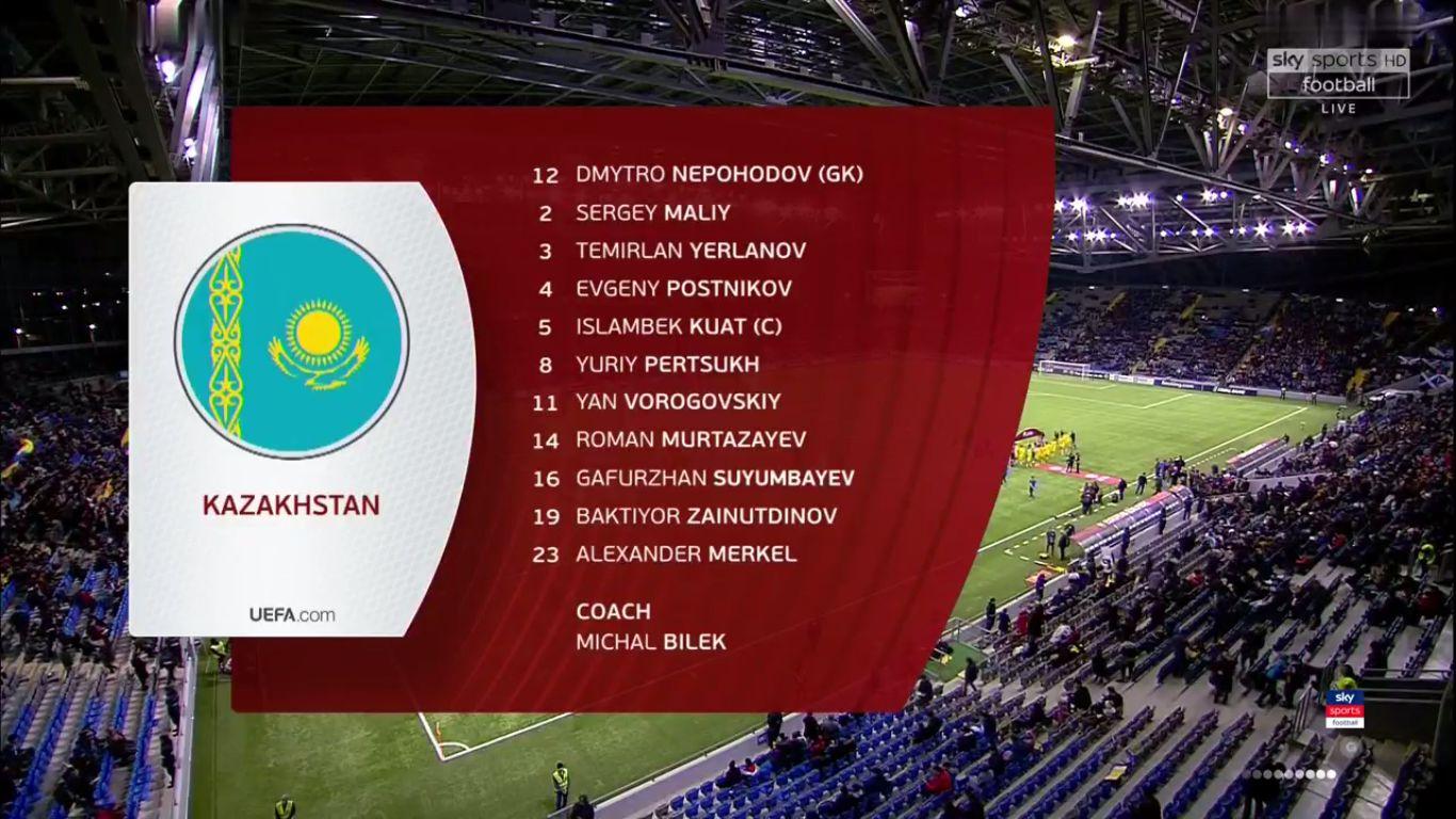 21-03-2019 - Kazakhstan 3-0 Scotland (EURO QUALIF.)