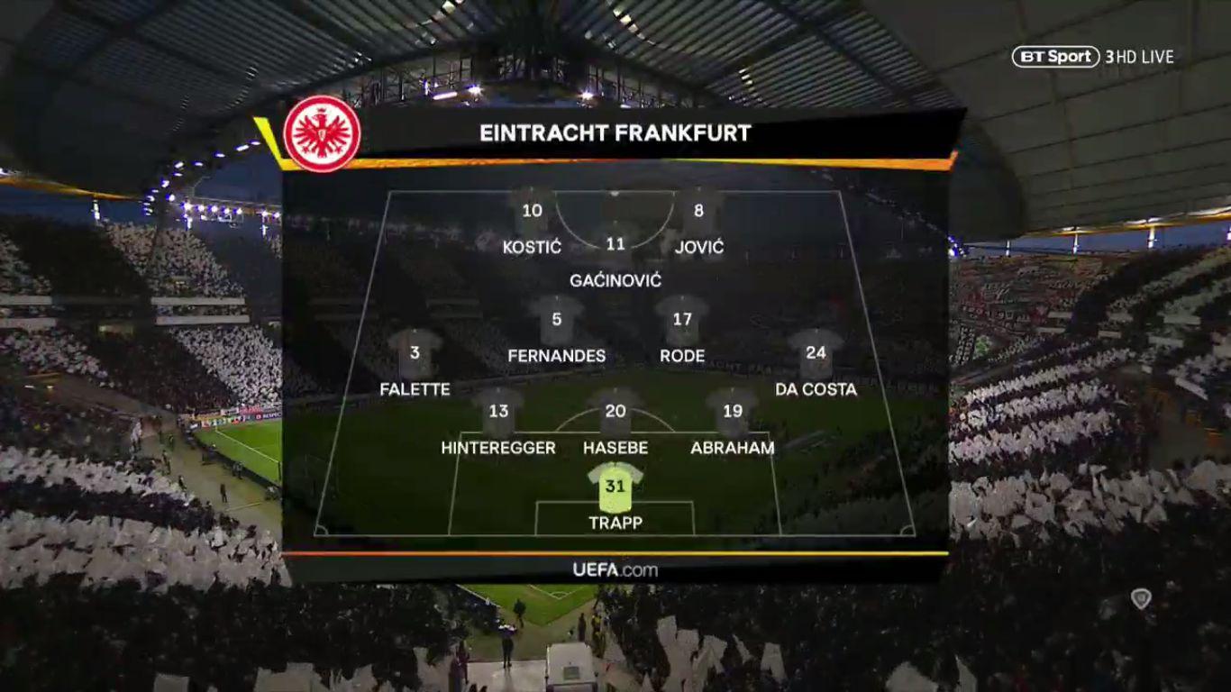 02-05-2019 - Eintracht Frankfurt 1-1 Chelsea (EUROPA LEAGUE)
