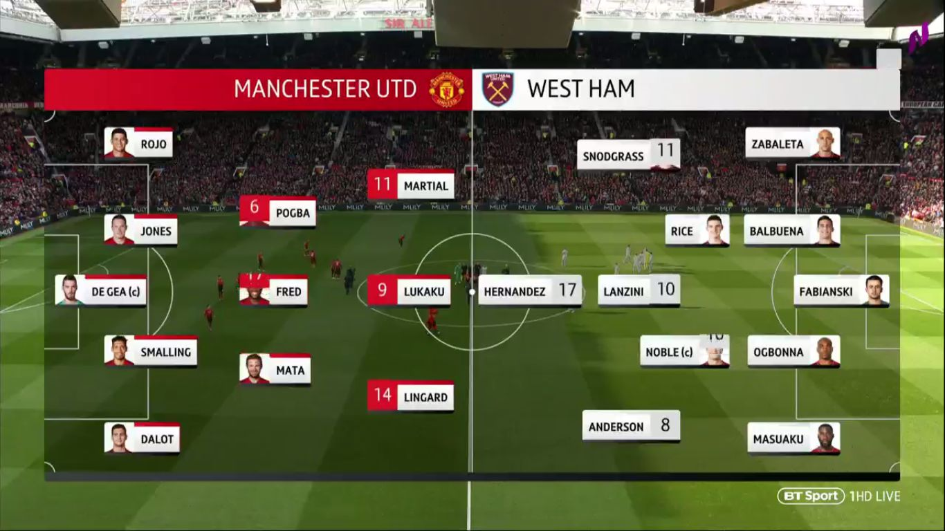 13-04-2019 - Manchester United 2-1 West Ham United