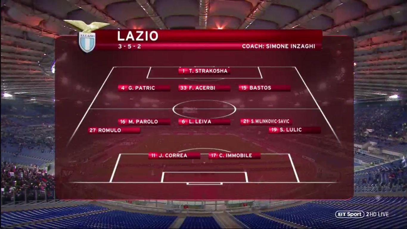 26-02-2019 - Lazio 0-0 Milan (COPPA ITALIA)